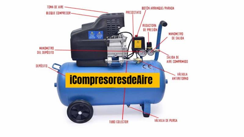 compresores de aire partes